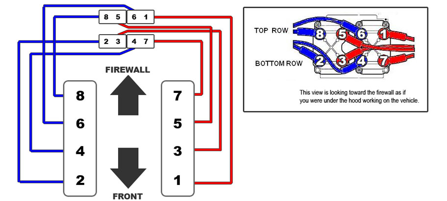 DII ignition diagram rev replace wires without removing im page 10 land rover forums 2004 land rover discovery wiring diagram at soozxer.org
